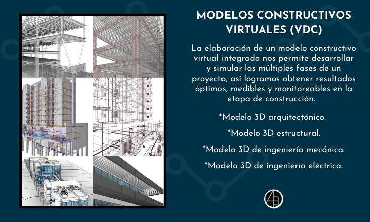 Modelos Virtuales